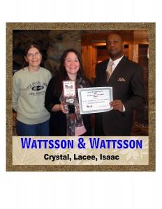 Wattsson & Wattsson
